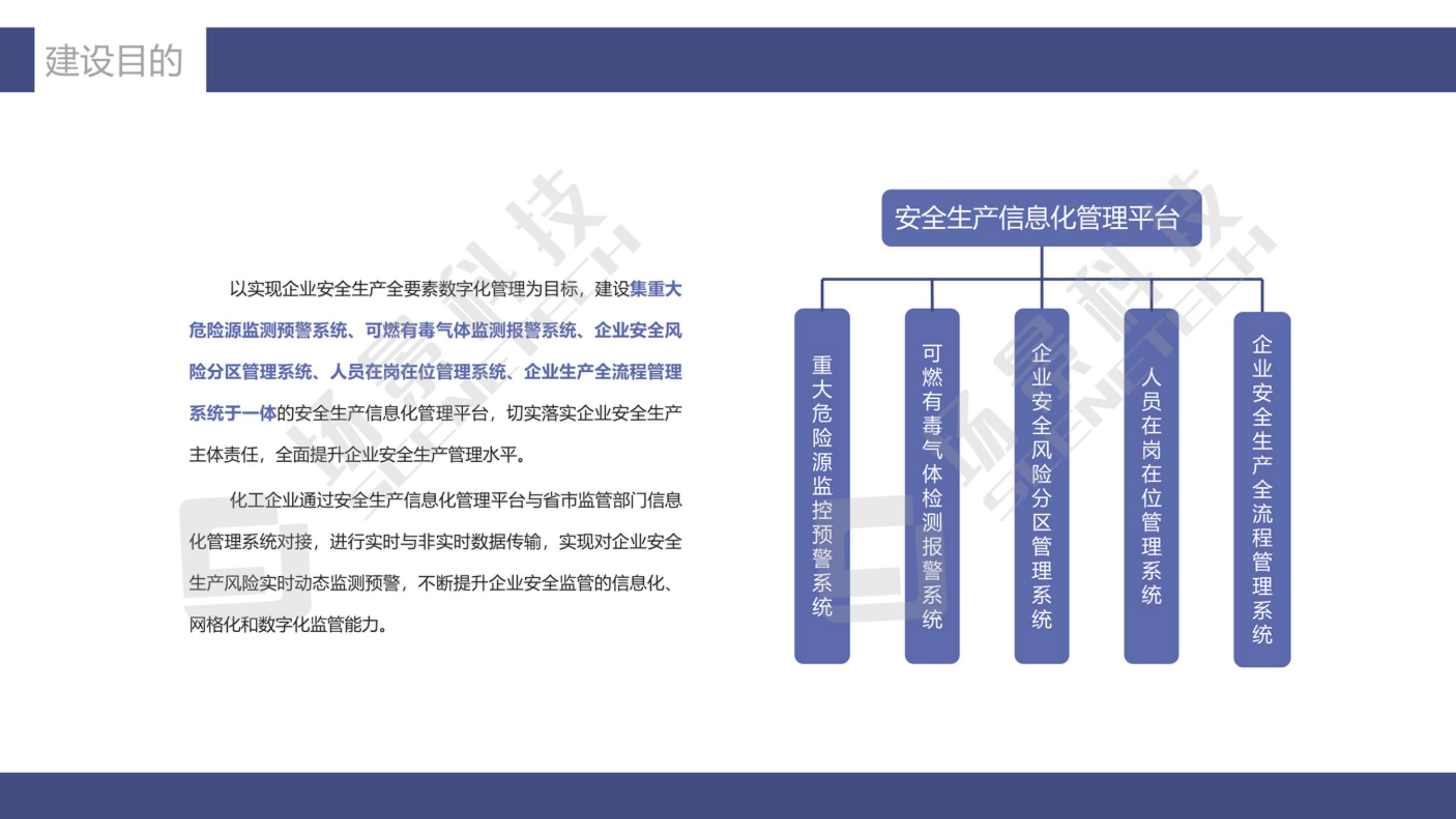 化工安全生产信息化管理解决方案20210511_06