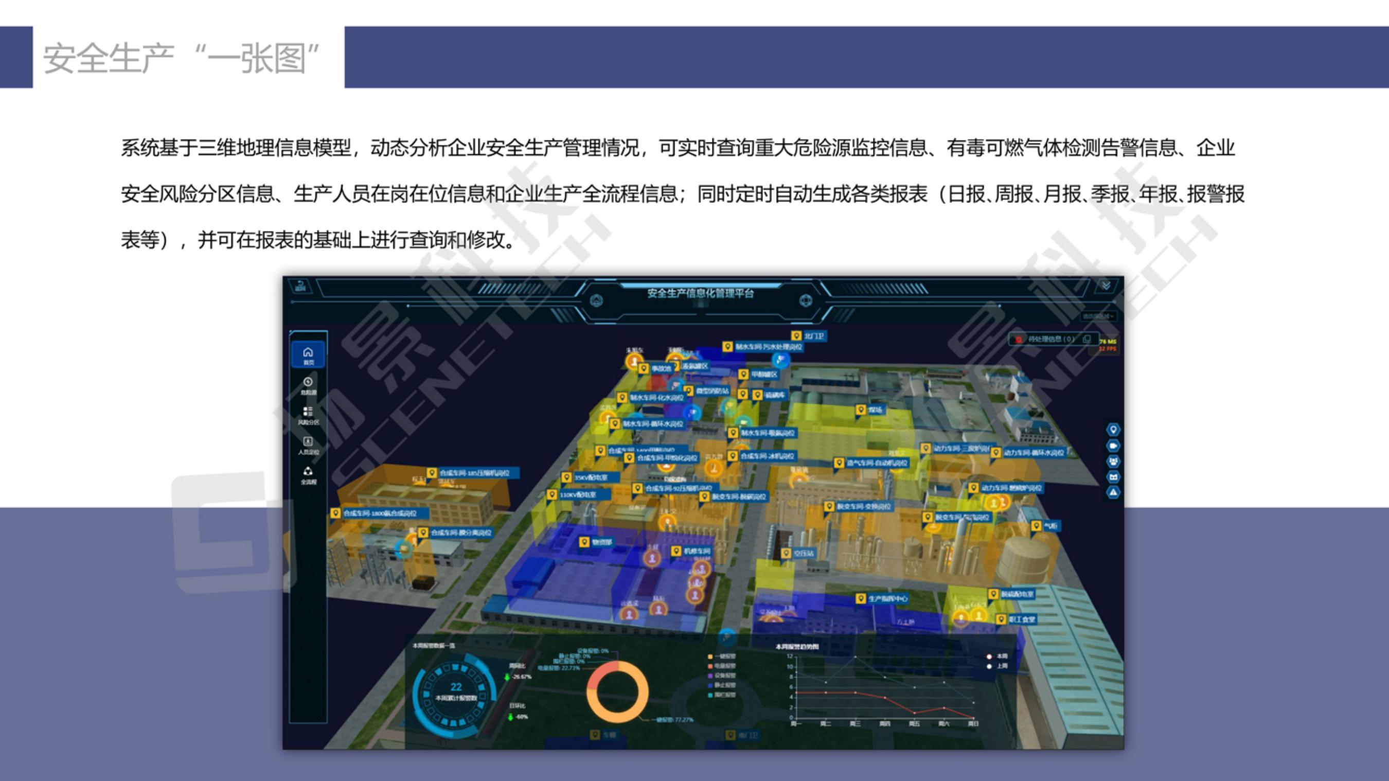 化工安全生产信息化管理解决方案20210511_21