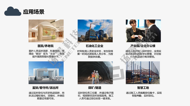 基于人员定位系统的石油化工安全生产管理解决方案2020版1-23