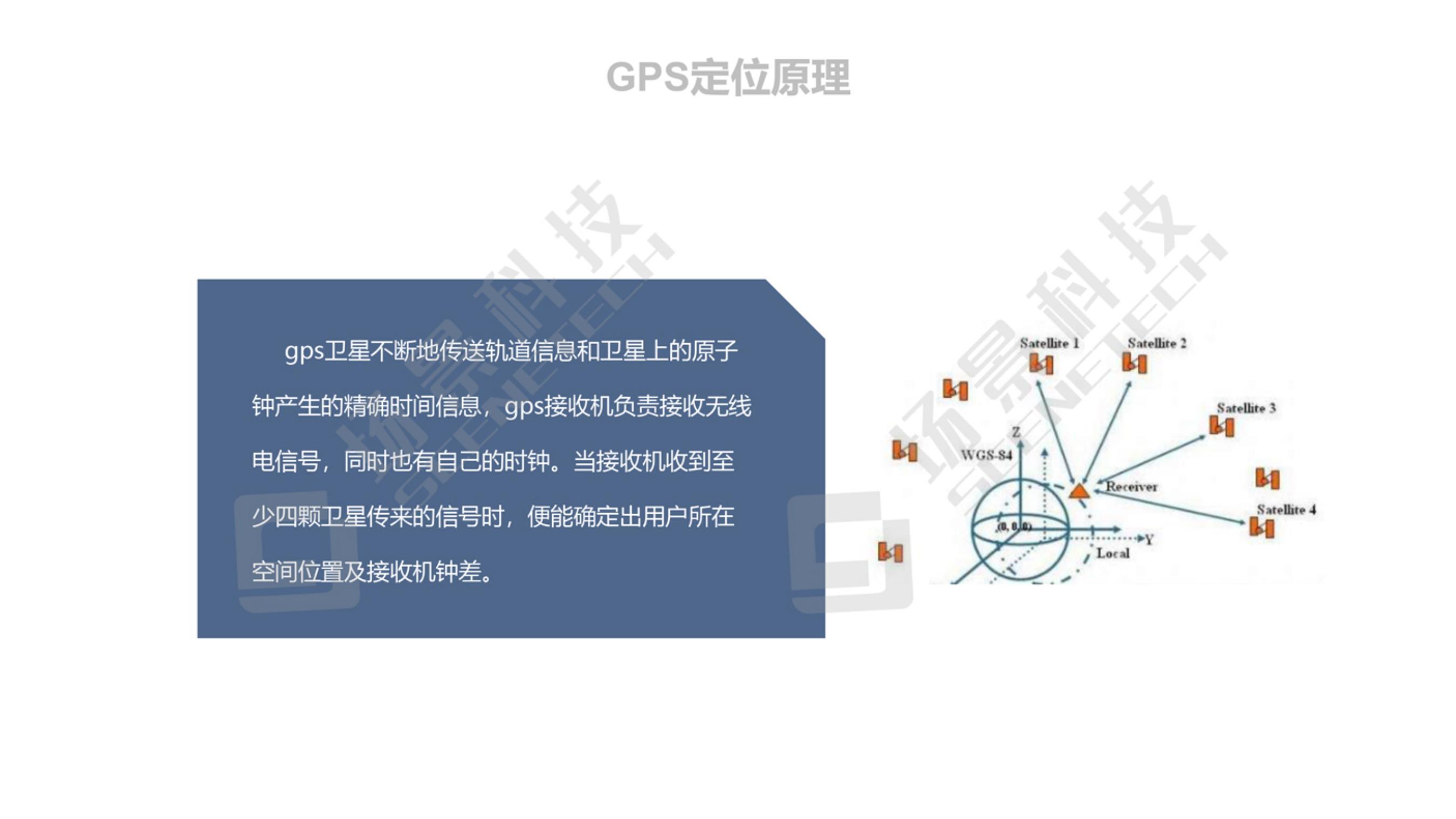 智慧工地人员定位管理解决方案2021-01-07_09